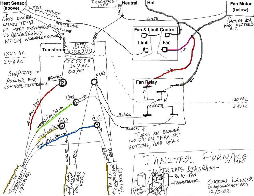 wiring_modern wiring diagram for coleman gas furnace the wiring diagram janitrol furnace wiring diagram at soozxer.org